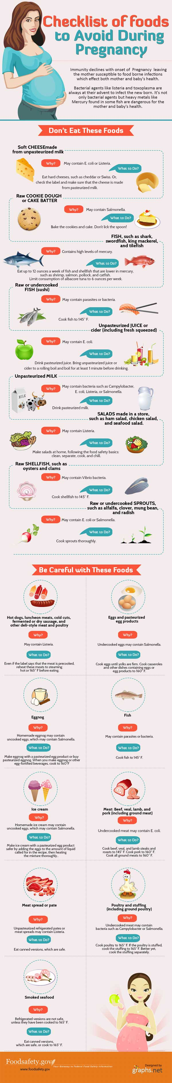 foods you should stay clear of